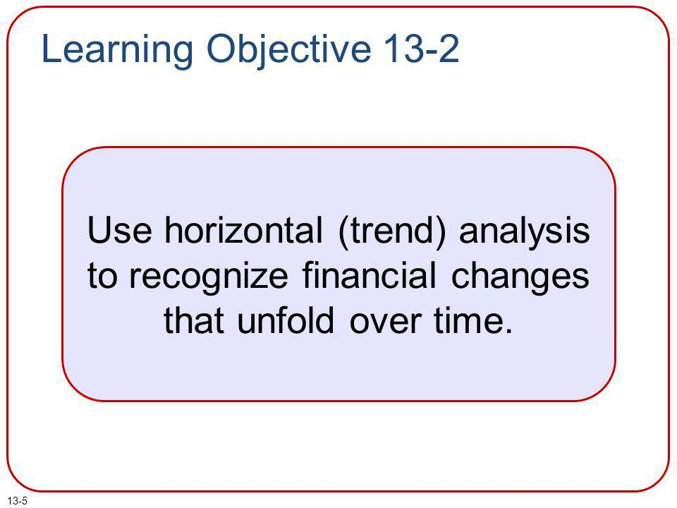 Learning Objective 13-2 Use horizontal (trend) analysis to recognize financial changes that unfold over time.