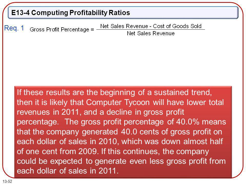 E13-4 Computing Profitability Ratios
