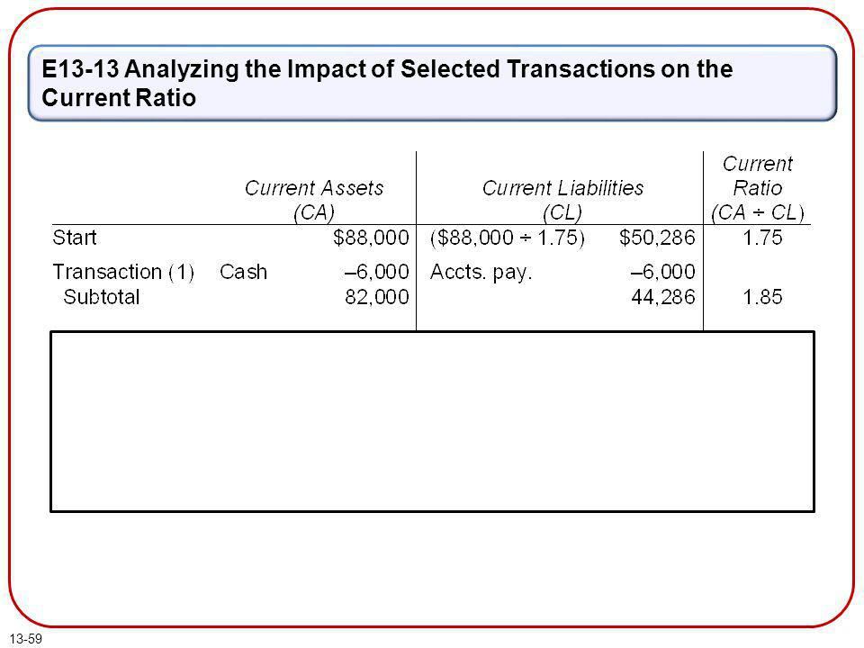 E13-13 Analyzing the Impact of Selected Transactions on the