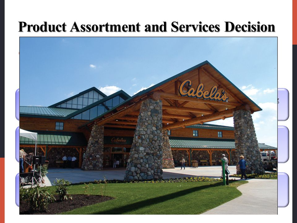 Product Assortment and Services Decision