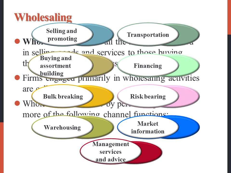 Wholesaling Selling and. promoting. Buying and. assortment. building. Bulk breaking. Warehousing.