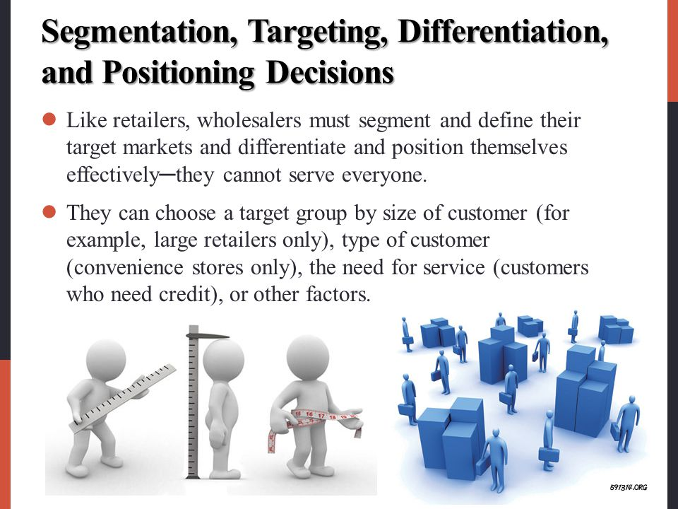 Segmentation, Targeting, Differentiation, and Positioning Decisions