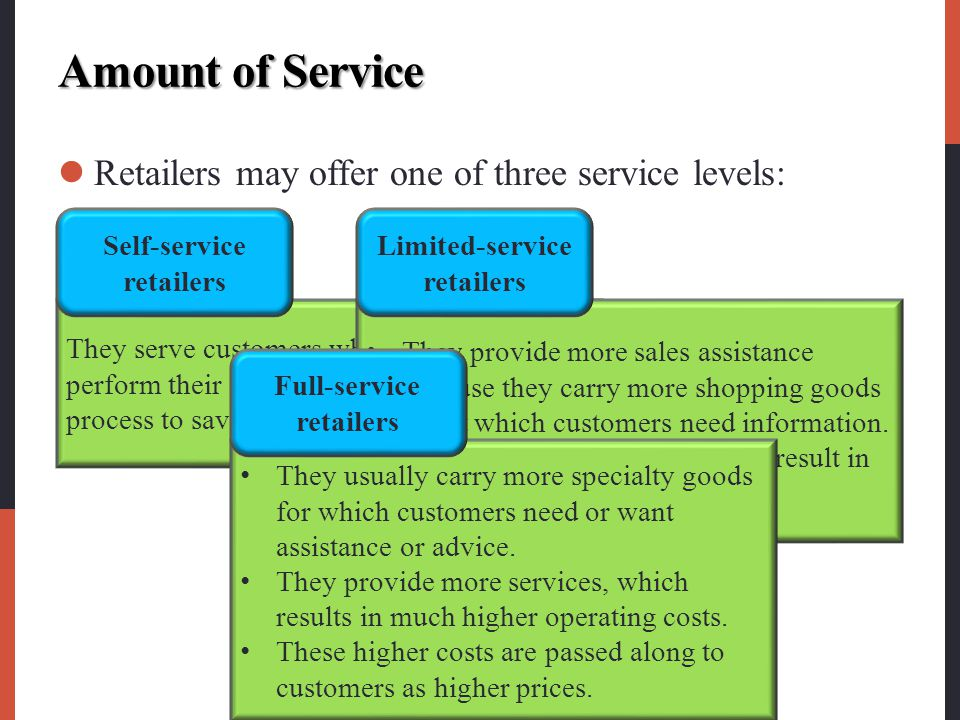 Amount of Service Retailers may offer one of three service levels: