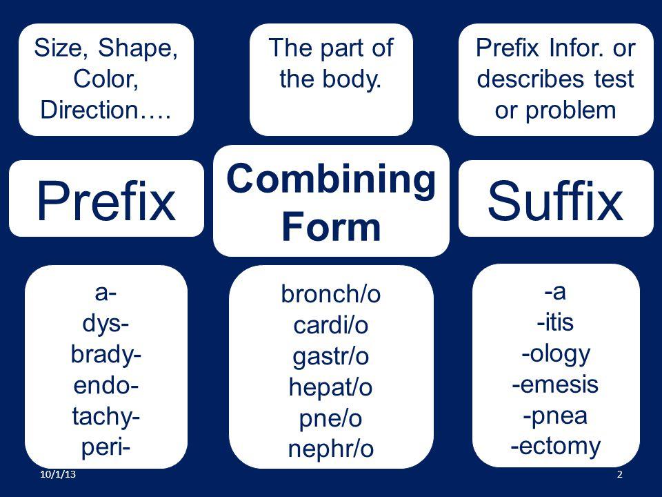 Prefix Suffix Combining Form Size, Shape, Color, Direction….