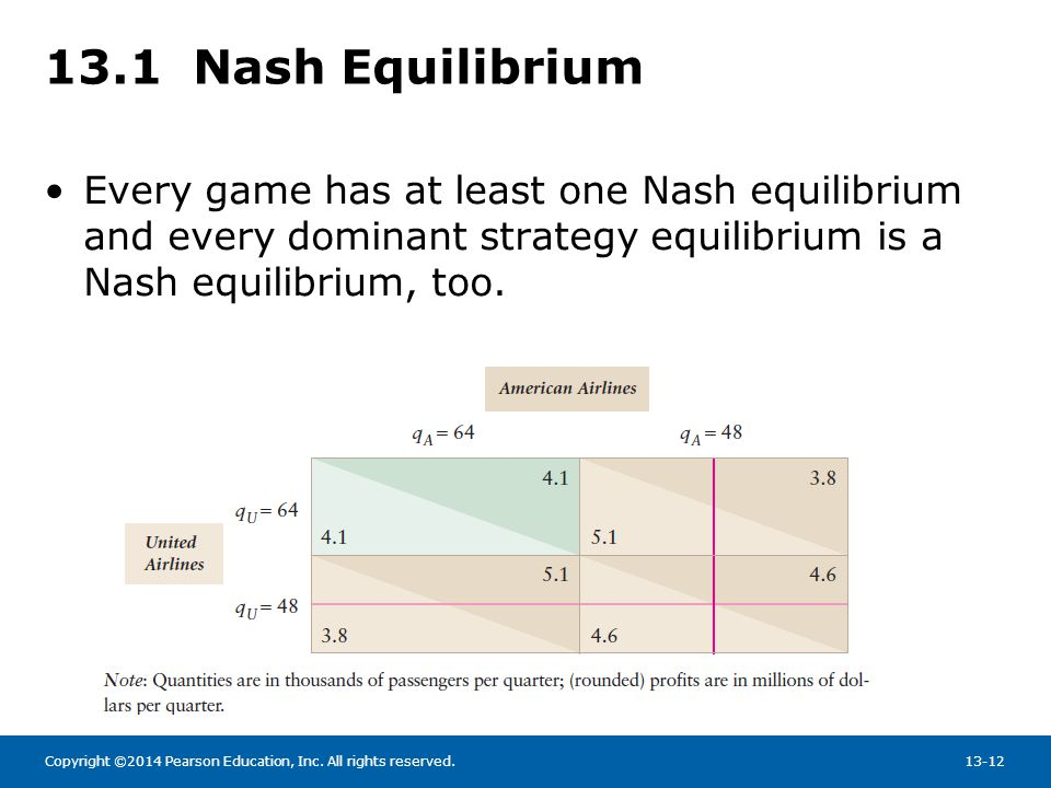 13.1 Nash Equilibrium Every game has at least one Nash equilibrium and every dominant strategy equilibrium is a Nash equilibrium, too.
