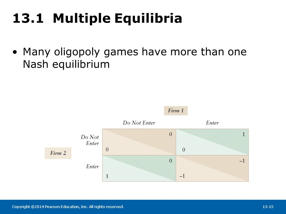 13.1 Multiple Equilibria Many oligopoly games have more than one Nash equilibrium