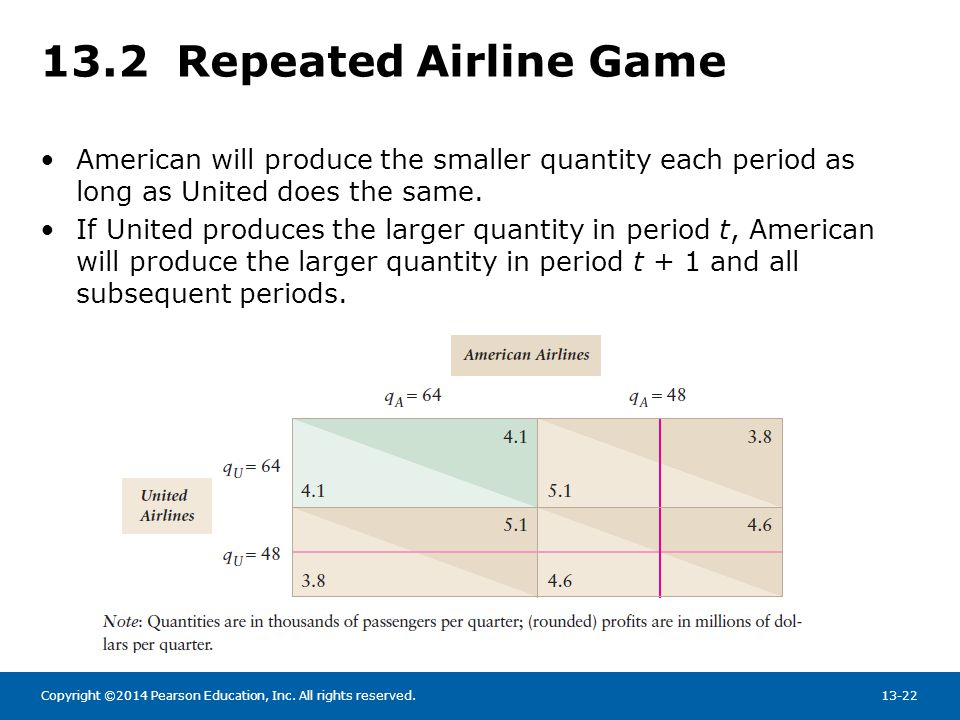 13.2 Repeated Airline Game American will produce the smaller quantity each period as long as United does the same.