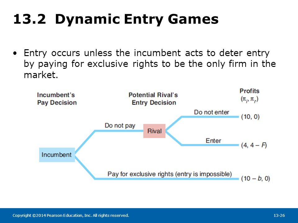 13.2 Dynamic Entry Games Entry occurs unless the incumbent acts to deter entry by paying for exclusive rights to be the only firm in the market.