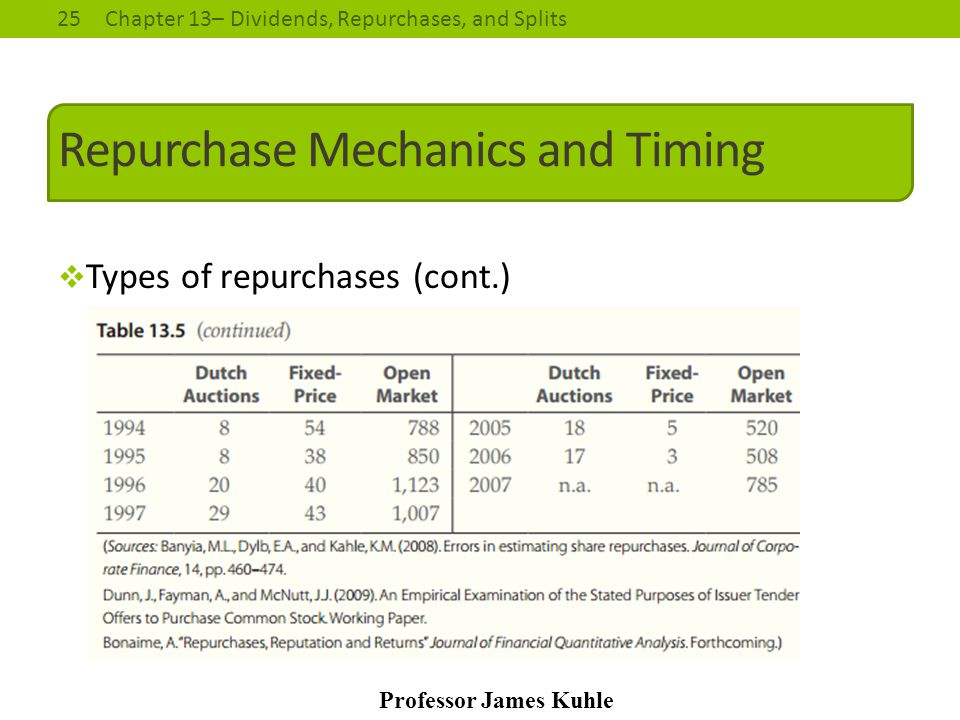 Repurchase Mechanics and Timing