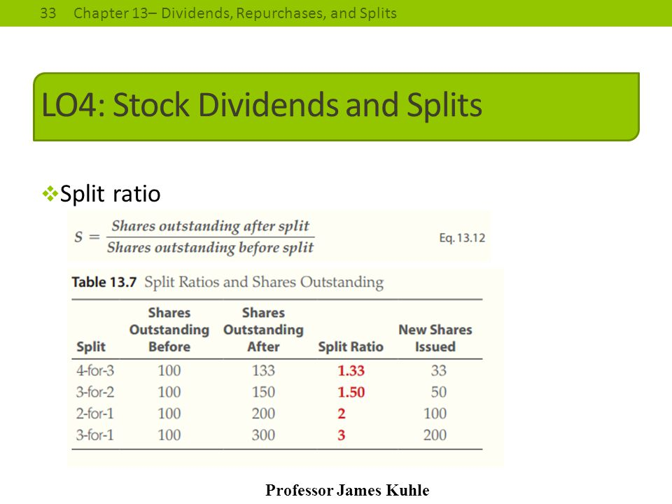 LO4: Stock Dividends and Splits