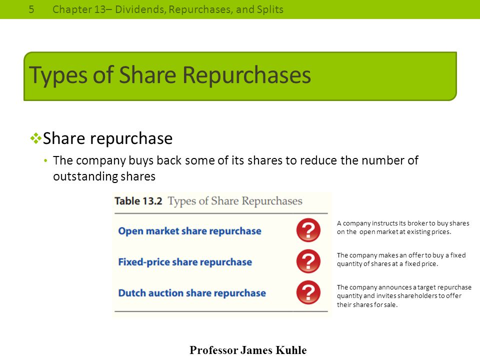 Types of Share Repurchases