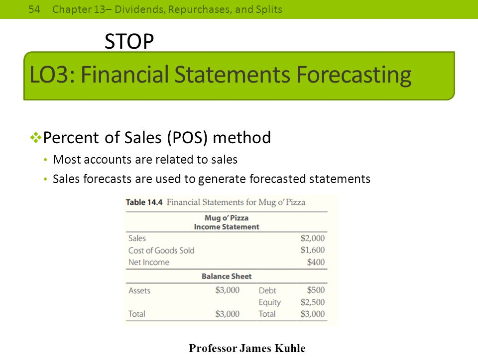 LO3: Financial Statements Forecasting