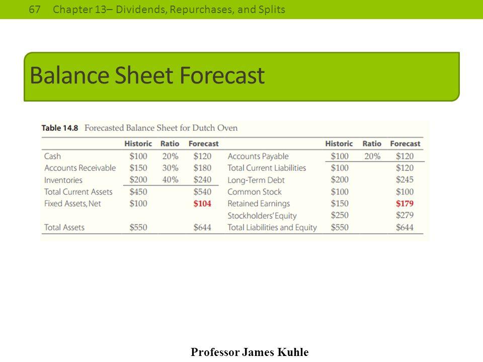 Balance Sheet Forecast