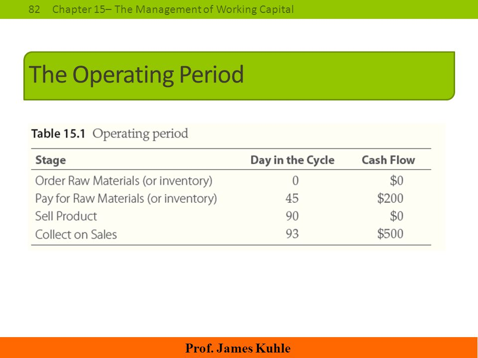 Chapter 1 - Introduction to Finance