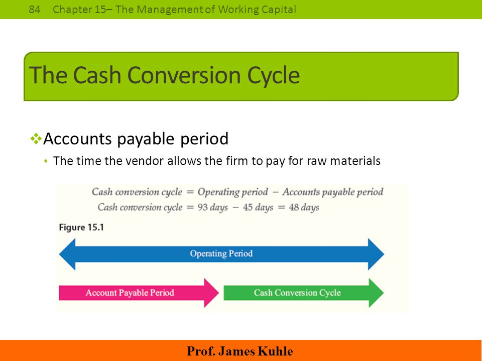 The Cash Conversion Cycle