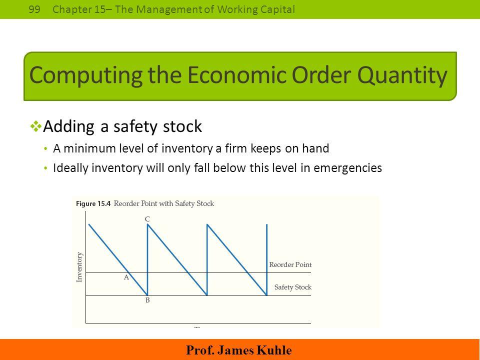 Computing the Economic Order Quantity