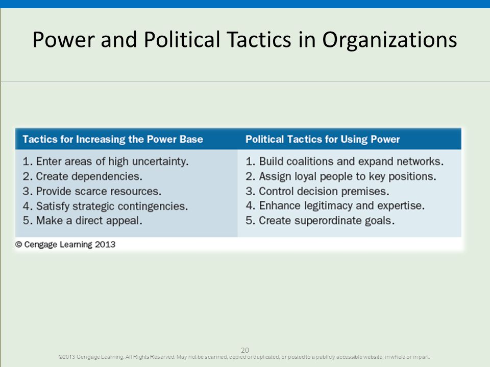 Power and Political Tactics in Organizations