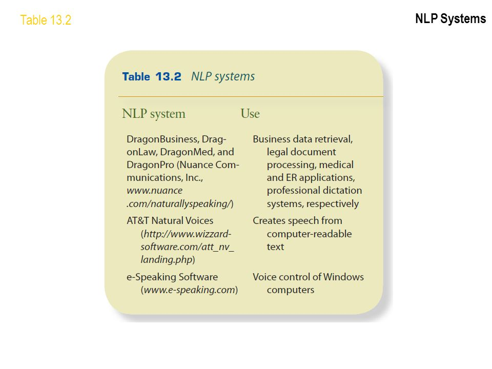 Table 13.2 NLP Systems