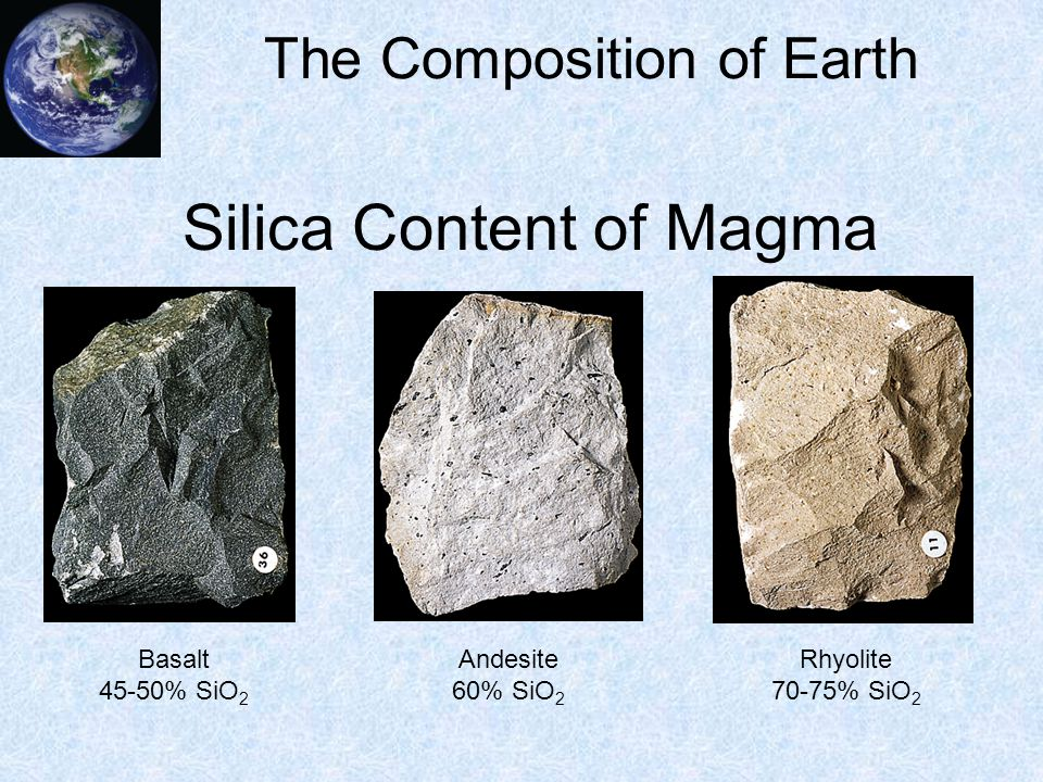 Silica Content of Magma