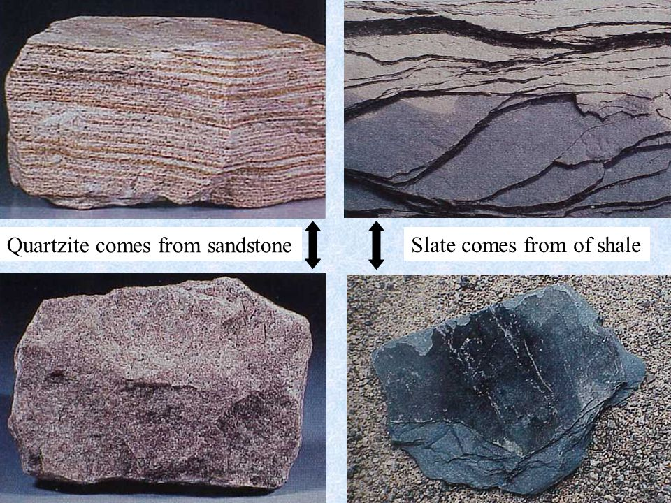 Quartzite comes from sandstone