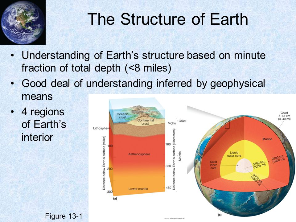 The Structure of Earth Understanding of Earth's structure based on minute fraction of total depth (<8 miles)
