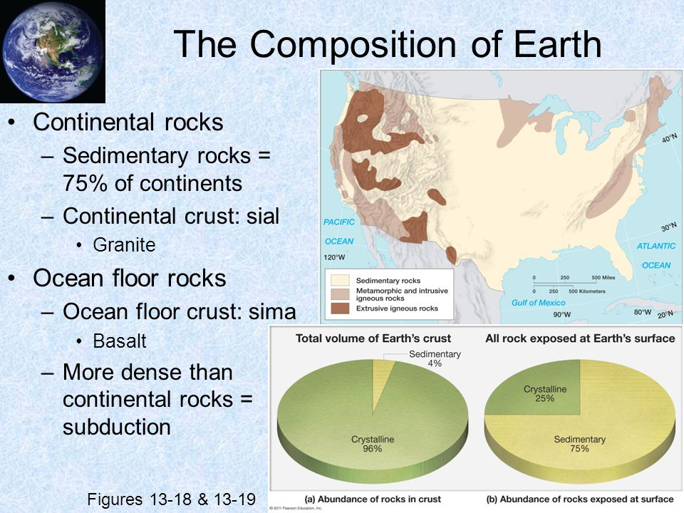 The Composition of Earth