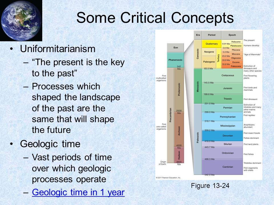 Some Critical Concepts