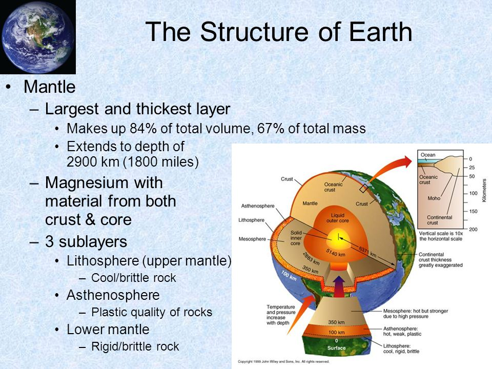 The Structure of Earth Mantle Largest and thickest layer