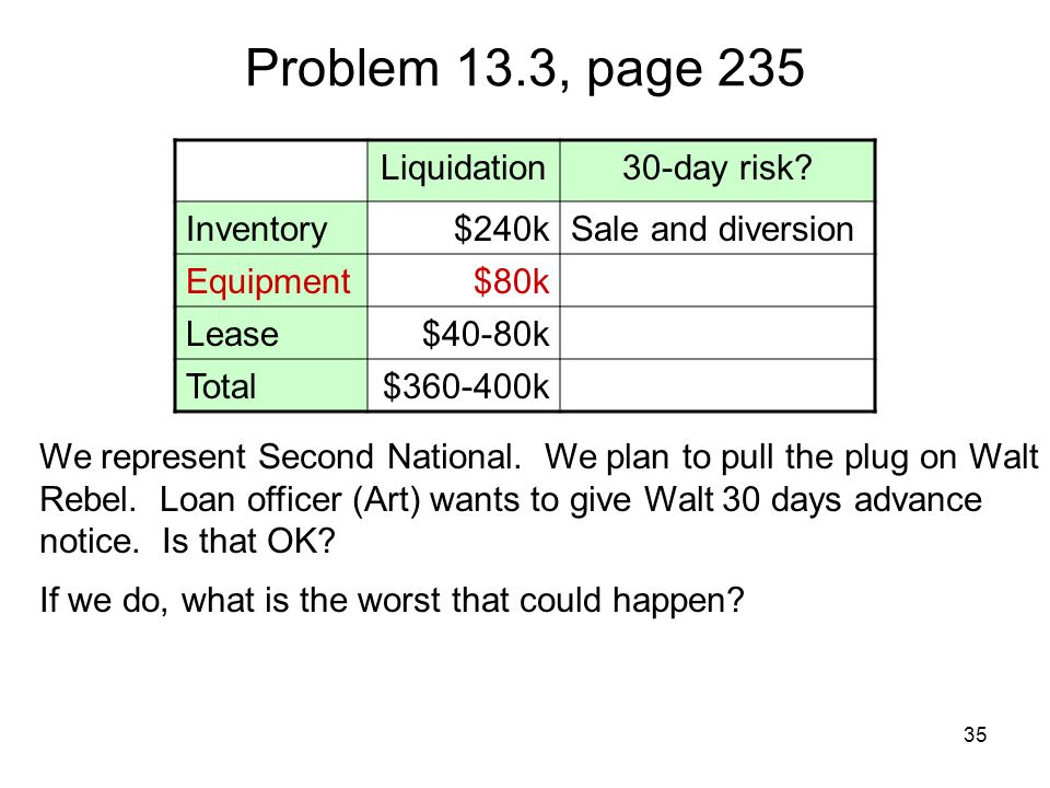 Problem 13.3, page 235 Liquidation 30-day risk Inventory $240k