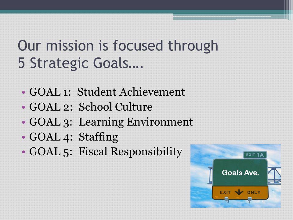 Our mission is focused through 5 Strategic Goals….