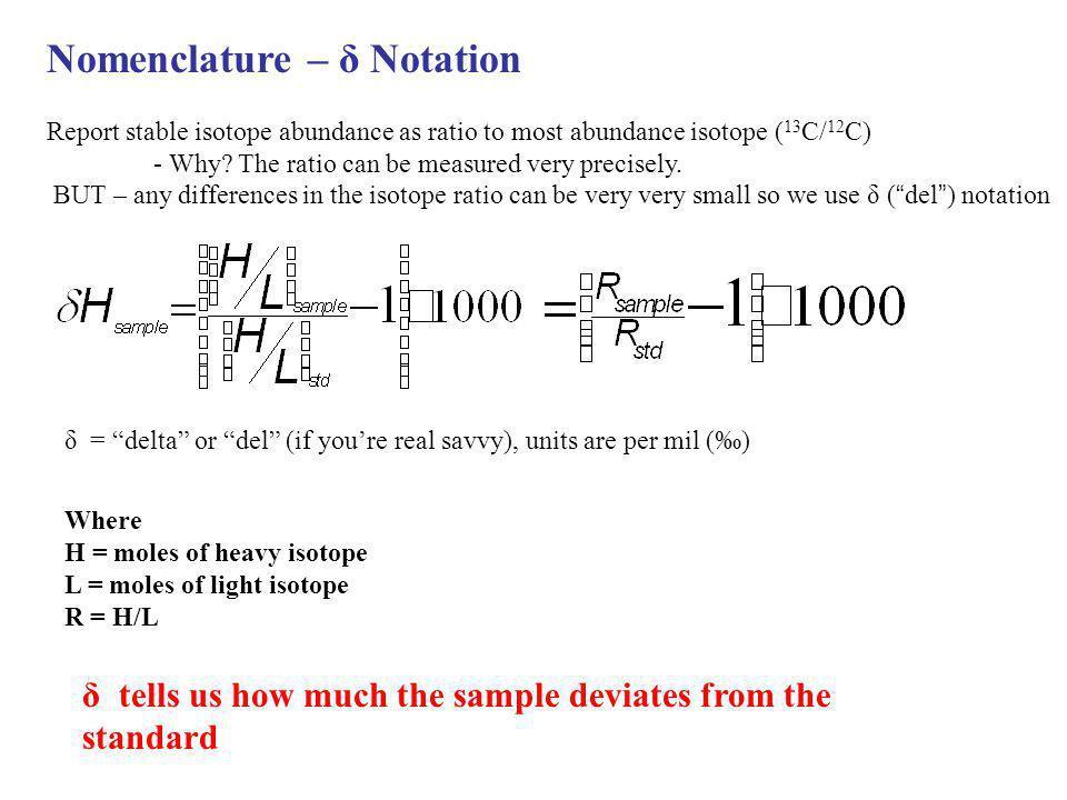 Nomenclature – δ Notation