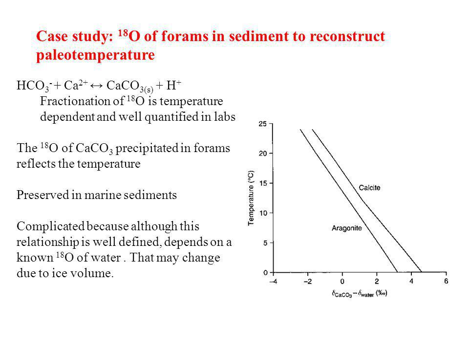 Case study: 18O of forams in sediment to reconstruct paleotemperature