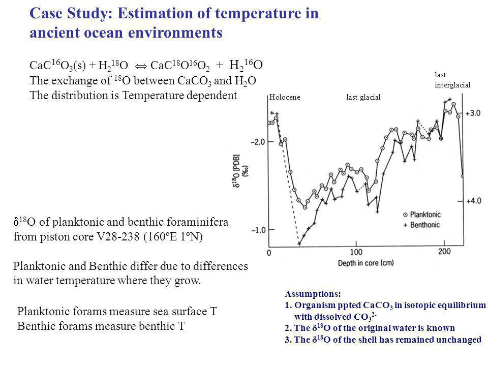 Case Study: Estimation of temperature in ancient ocean environments