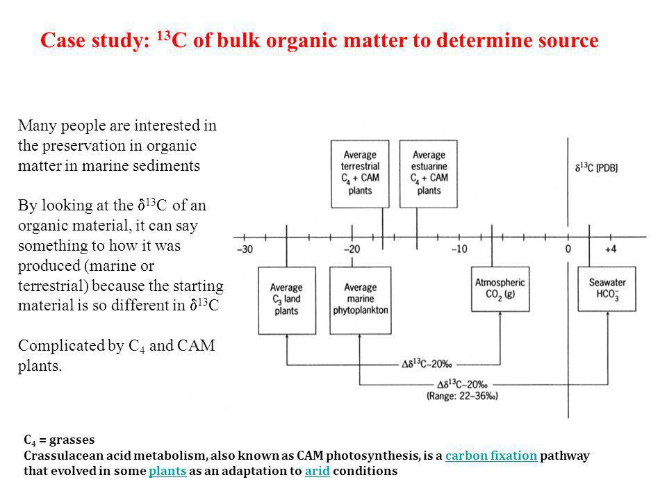 Case study: 13C of bulk organic matter to determine source
