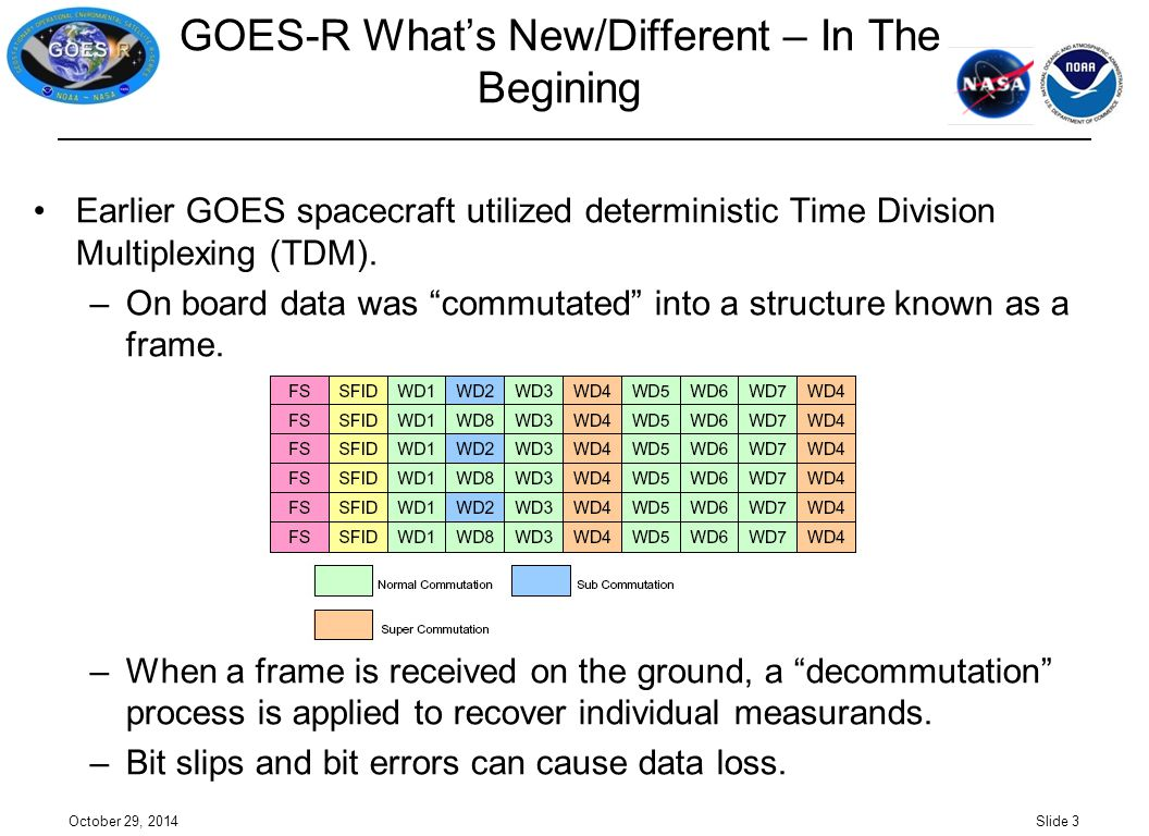GOES-R What's New/Different – In The Begining