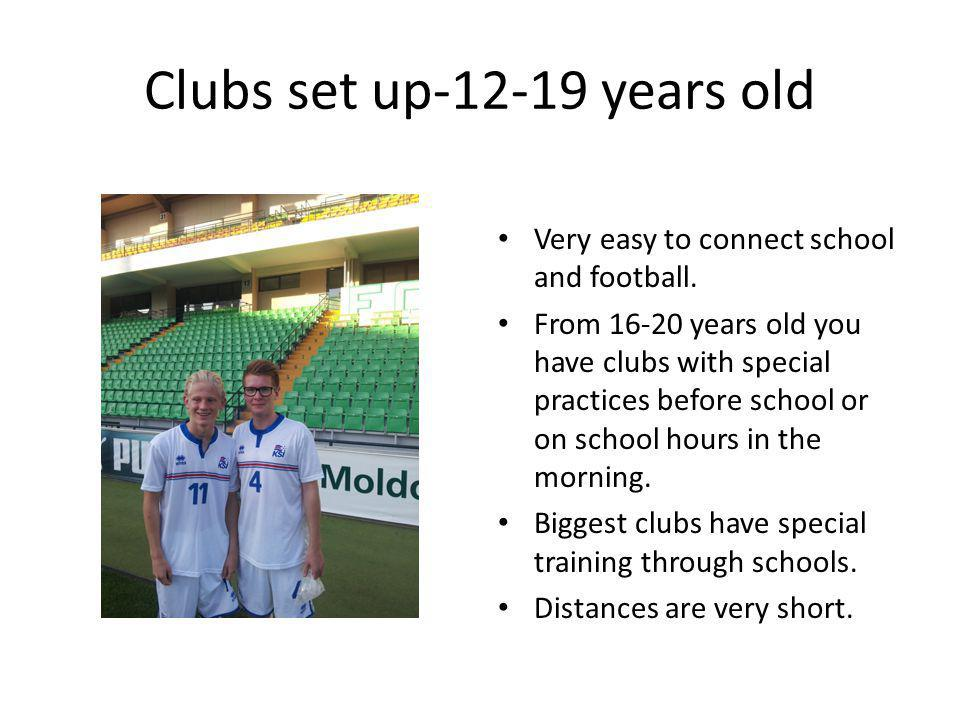 Clubs set up-12-19 years old
