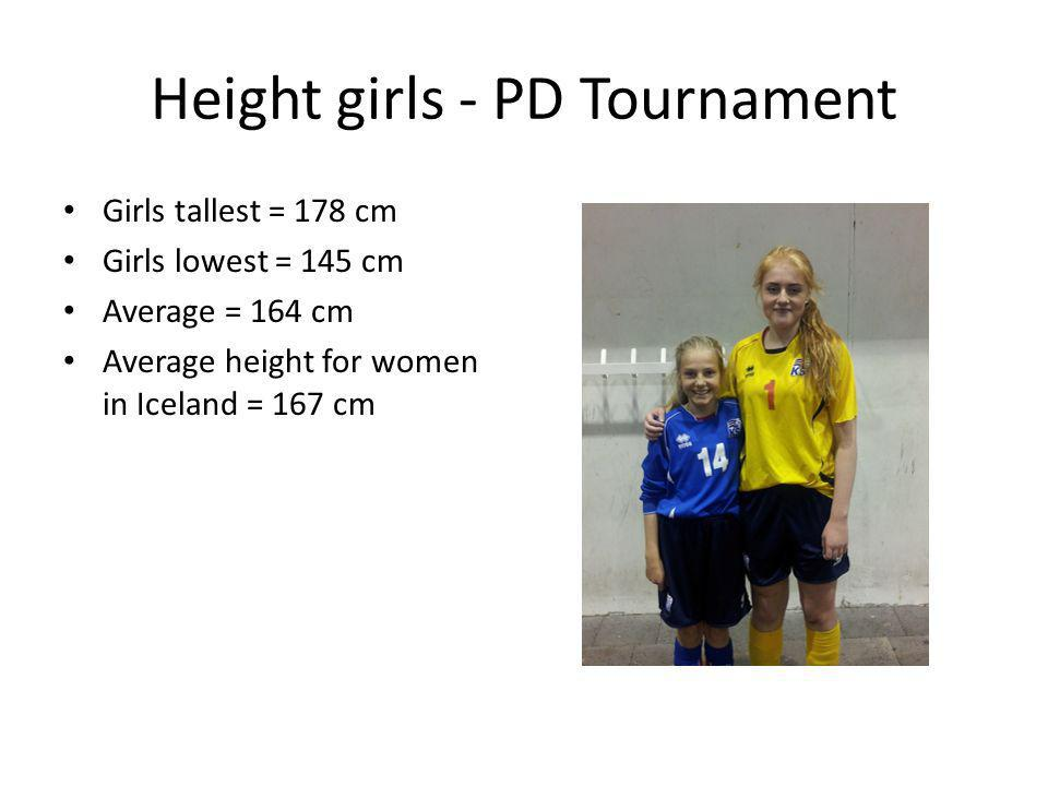 Height girls - PD Tournament