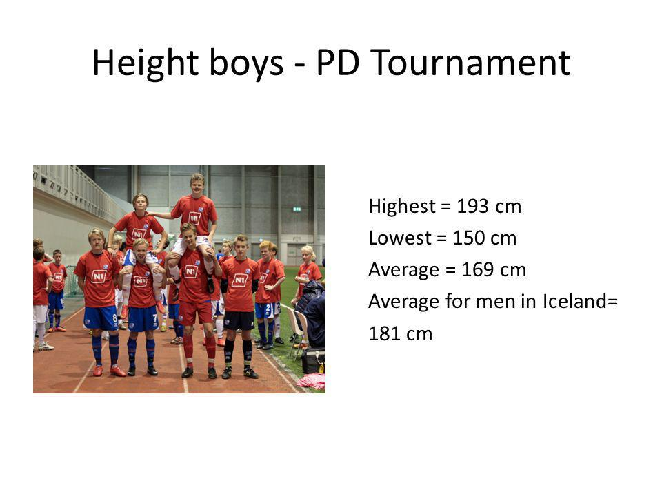 Height boys - PD Tournament