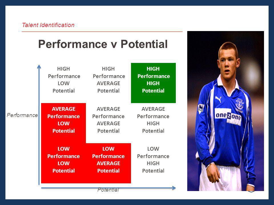 Performance v Potential