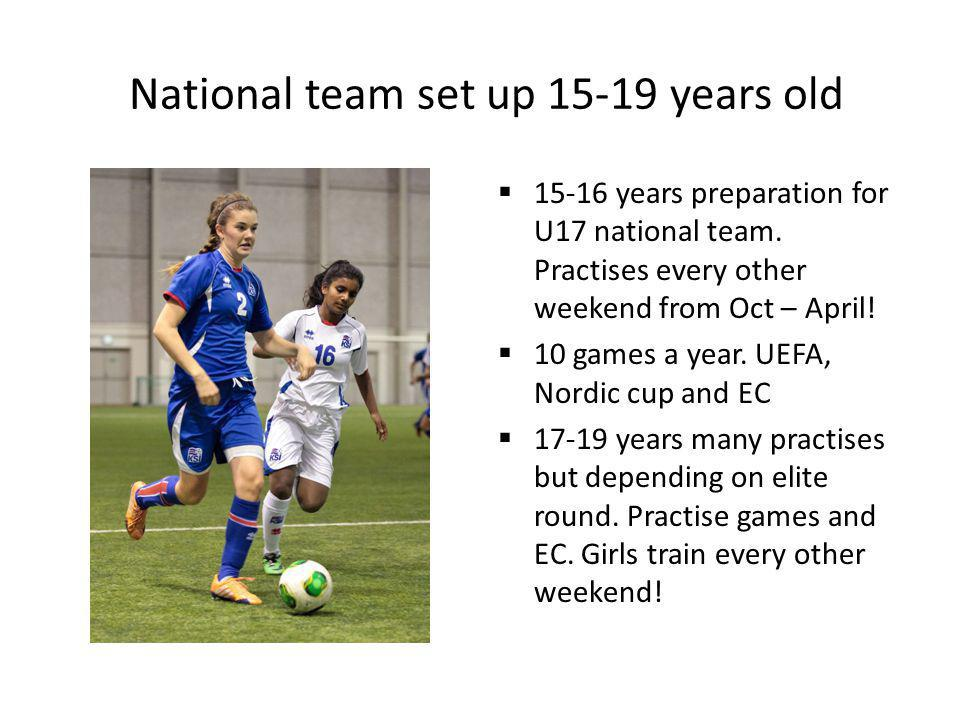 National team set up 15-19 years old
