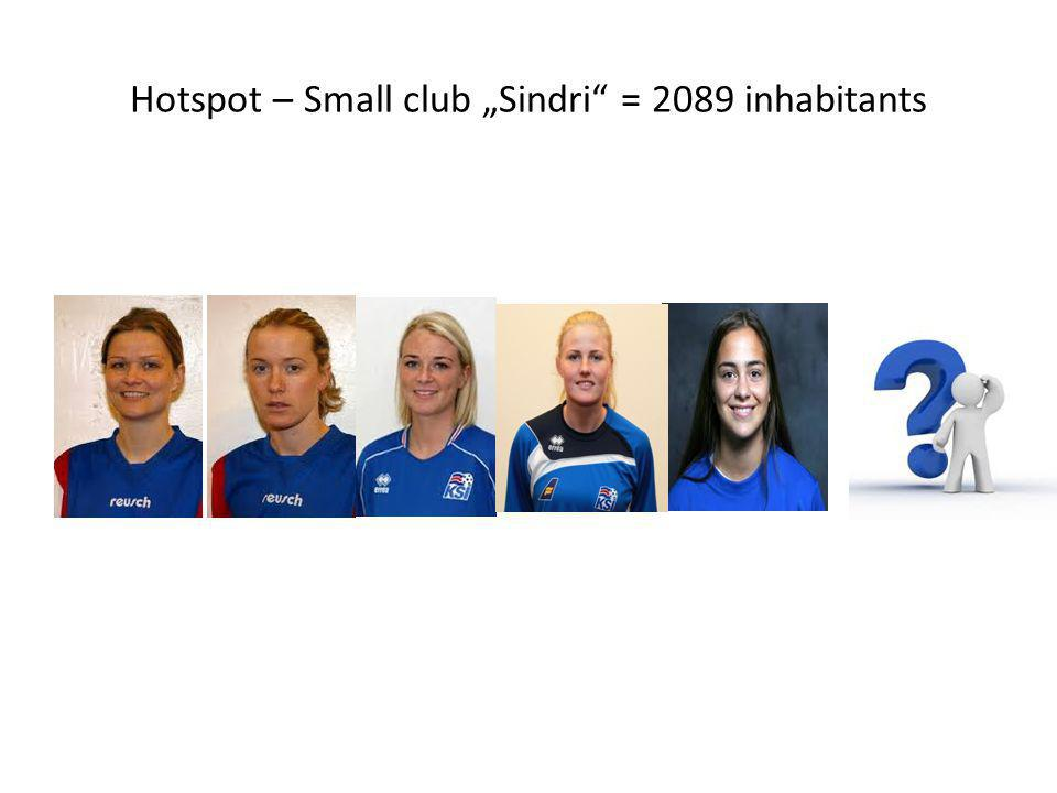 "Hotspot – Small club ""Sindri = 2089 inhabitants"