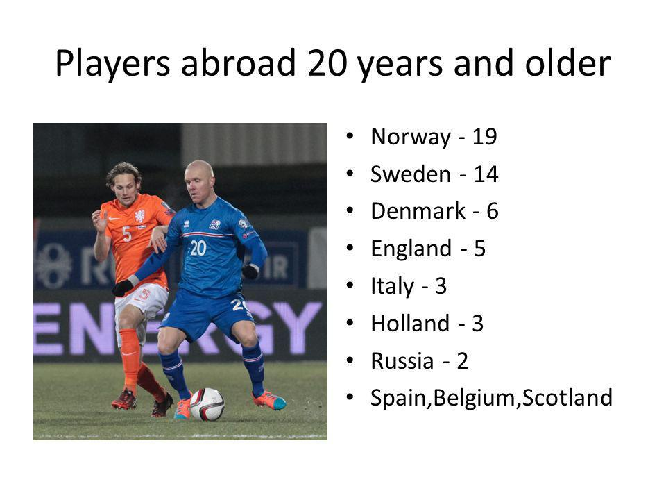 Players abroad 20 years and older