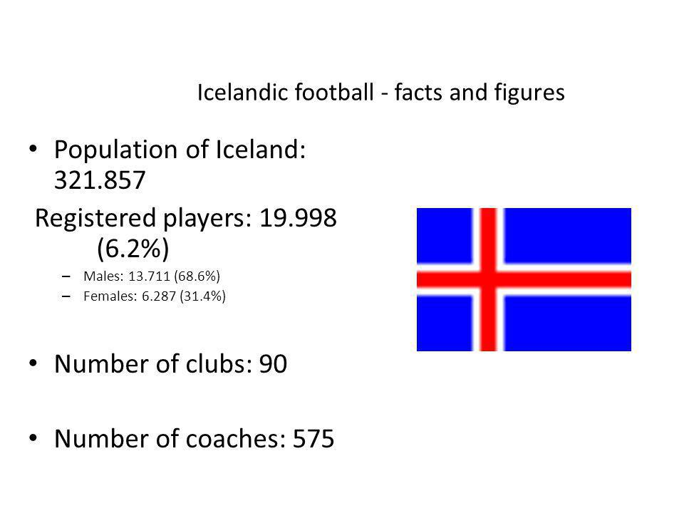 Icelandic football - facts and figures