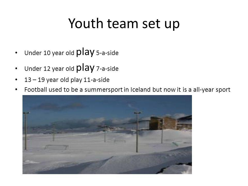 Youth team set up Under 10 year old play 5-a-side