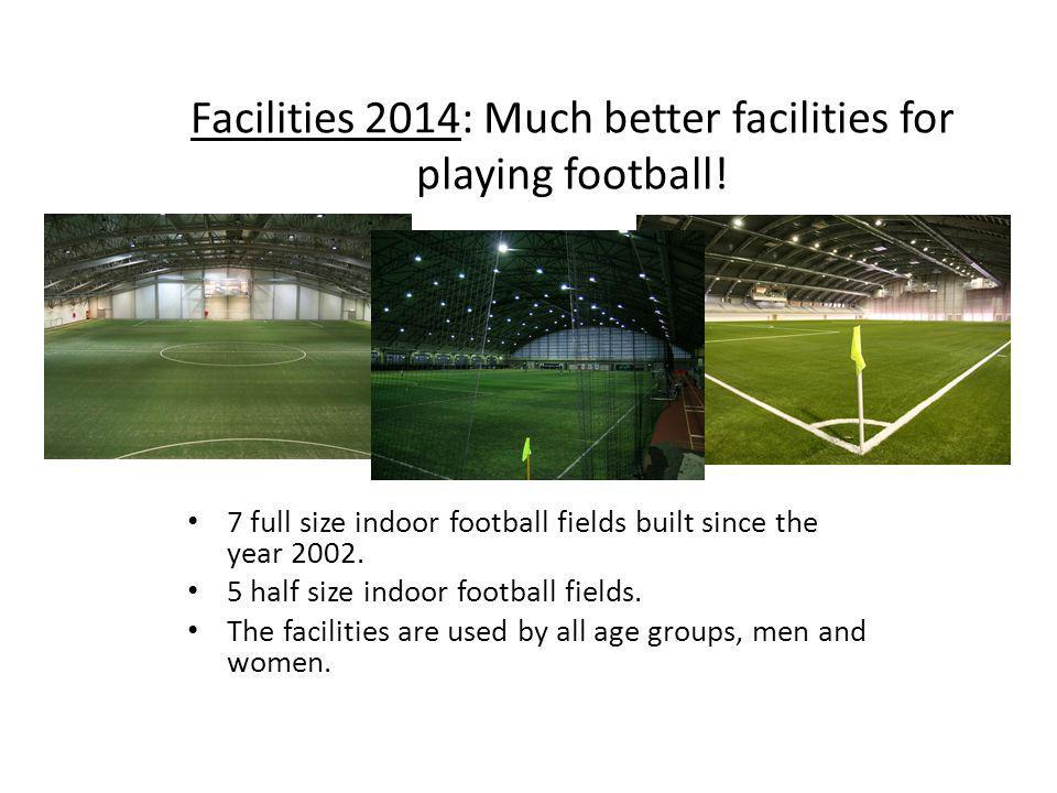 Facilities 2014: Much better facilities for playing football!