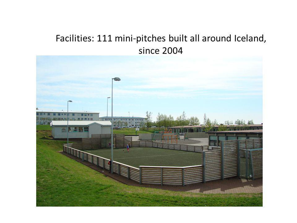 Facilities: 111 mini-pitches built all around Iceland, since 2004