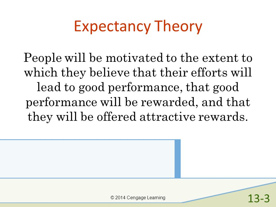 Expectancy Theory