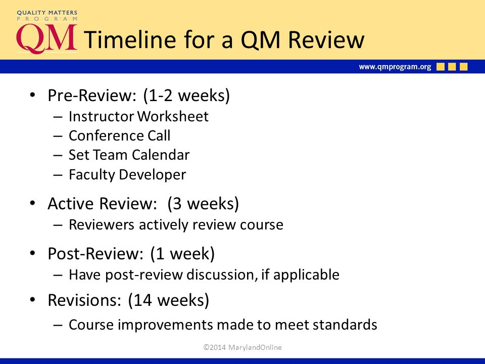 Timeline for a QM Review