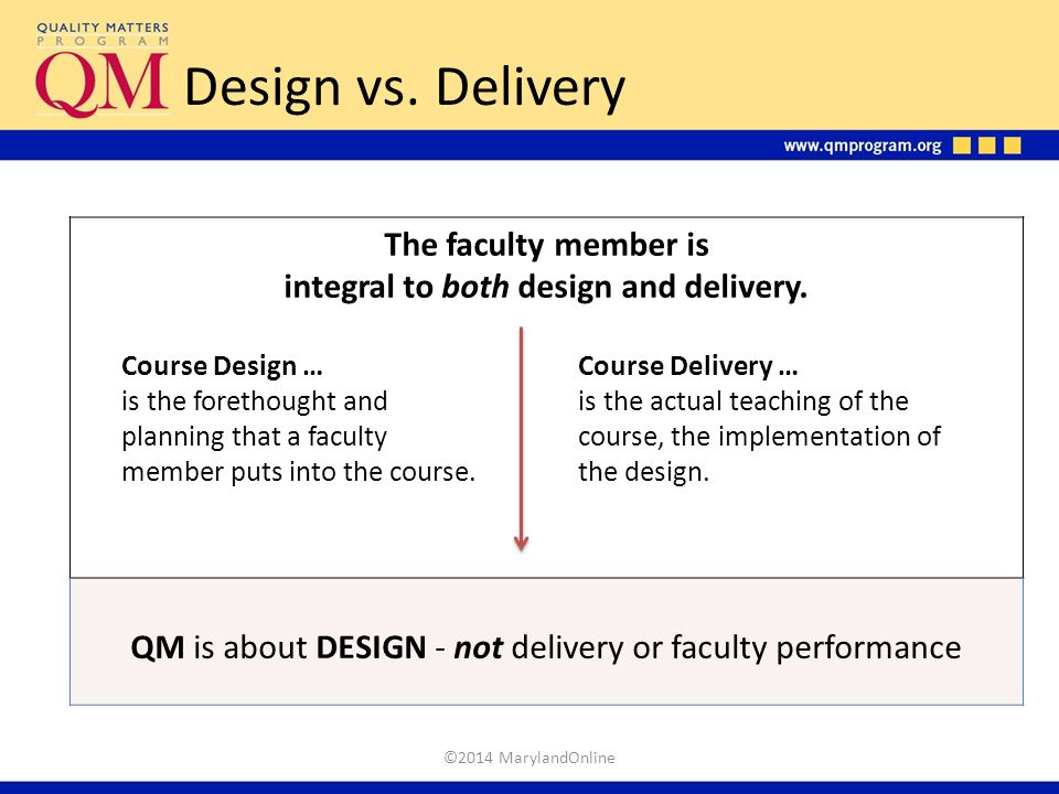The faculty member is integral to both design and delivery.