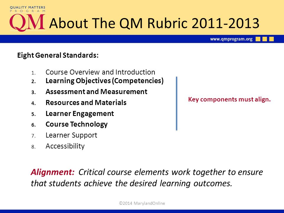 About The QM Rubric 2011-2013 Eight General Standards: Course Overview and Introduction. Learning Objectives (Competencies)
